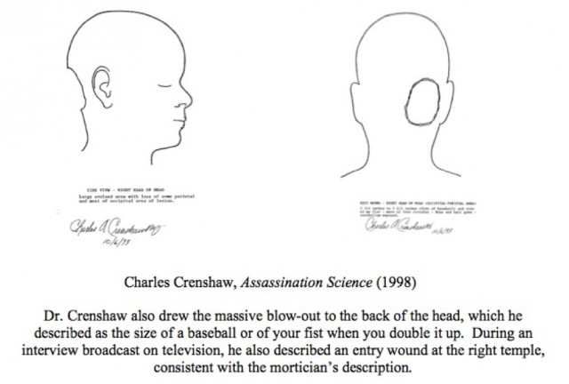Crenshaw's diagram of head wound