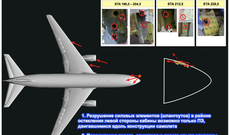 It is what the Dutch MH17 report does not say that is important