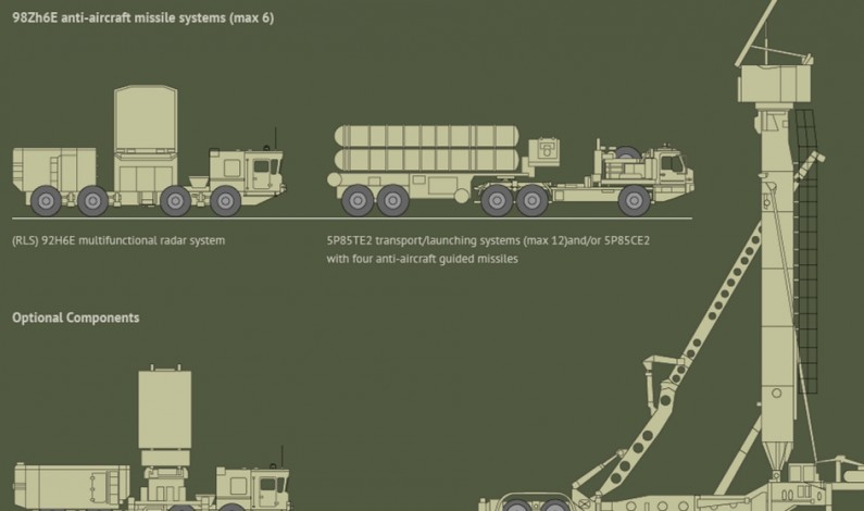 S-400 Air Defense System Now Controls Skies of Turkey and Syria