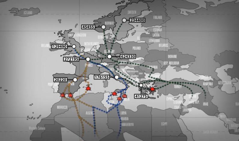 Studying EU Migration Crisis