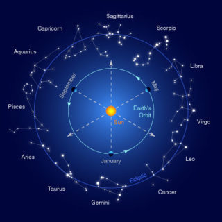 constellations_zodiac2