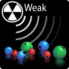 weak force