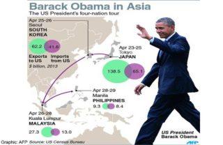 Obama's Asia Pivot