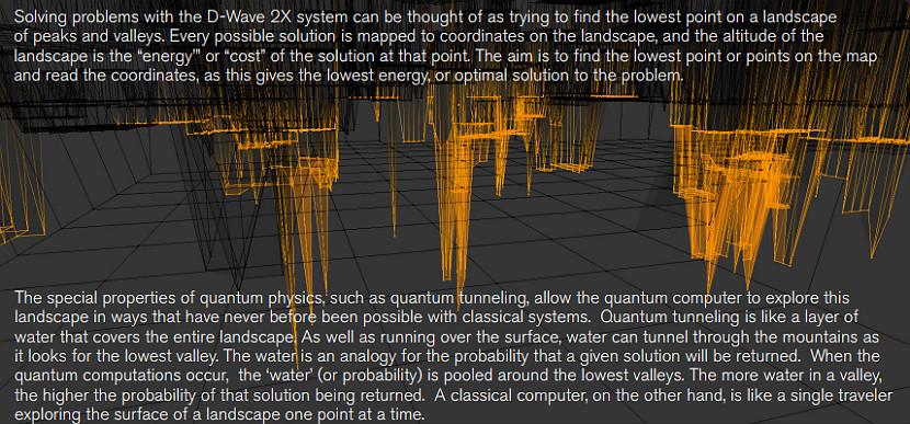 Description of D-wave
