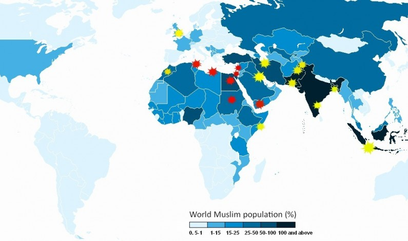 Systematic Neo-colonisation of Muslim World