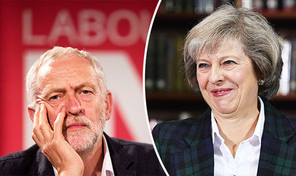 Understanding Brits – A Post-Political Analysis