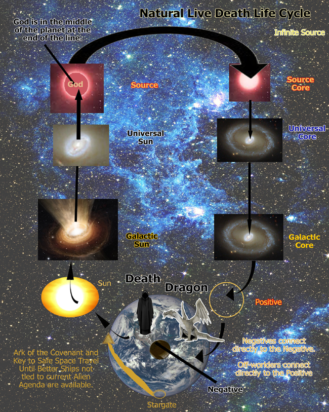 Updated Star Chart