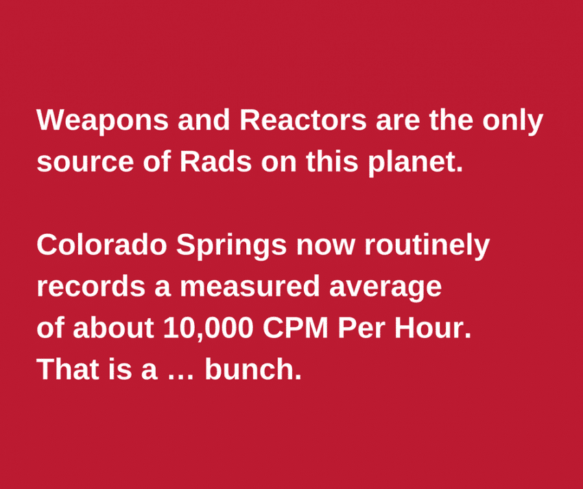 About 10,000 CPM Per Hour