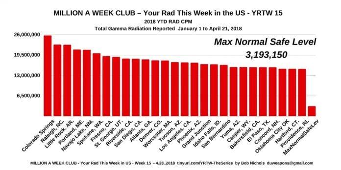 Million a Week Club No 15