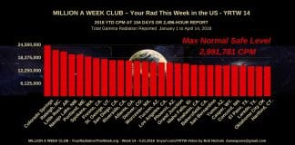 Million a Week Club YRTW 14 -