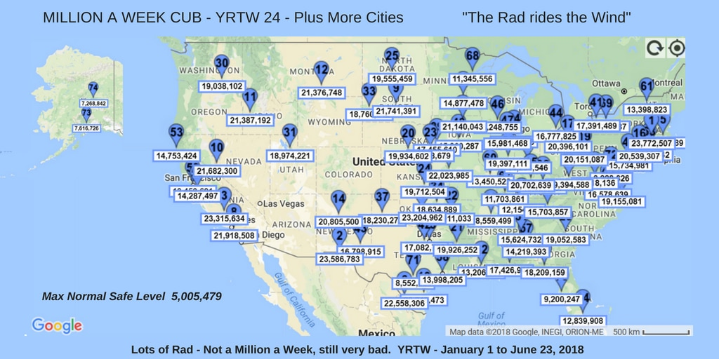 Cities with Less than One Million Rad Counts a Week