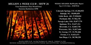 MILLION A WEEK CLUB - YRTW 26 - CALI FIRE WITH FUKU ACCELERANT. DO YOU GET IT NOW?