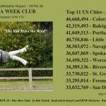 Your RadWeather Report - YRTW 28