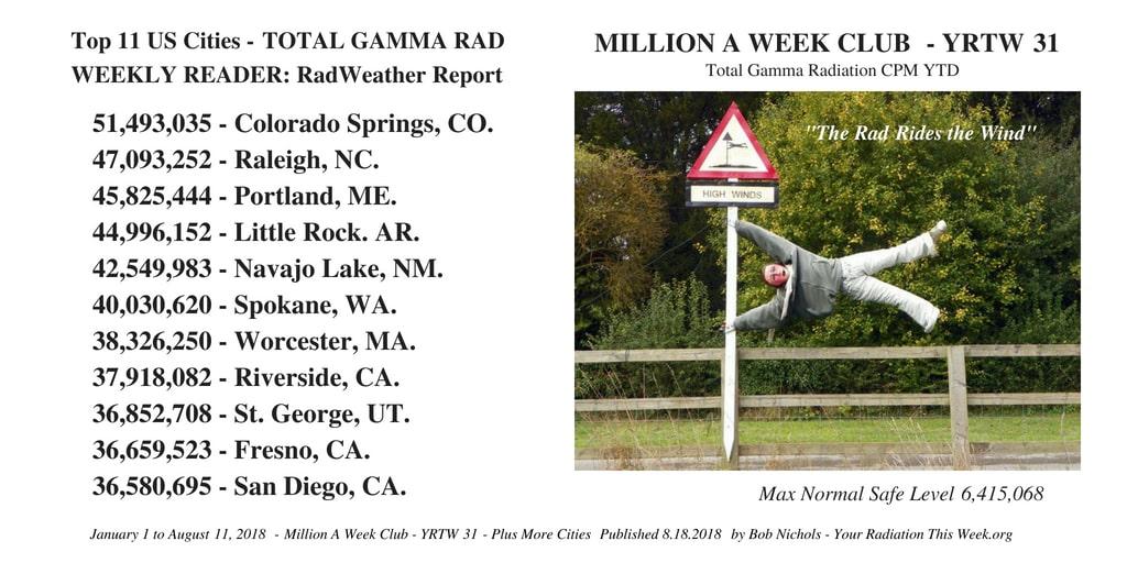 MILLION A WEEK CLUB - WEEKLY READER - YRTW 31