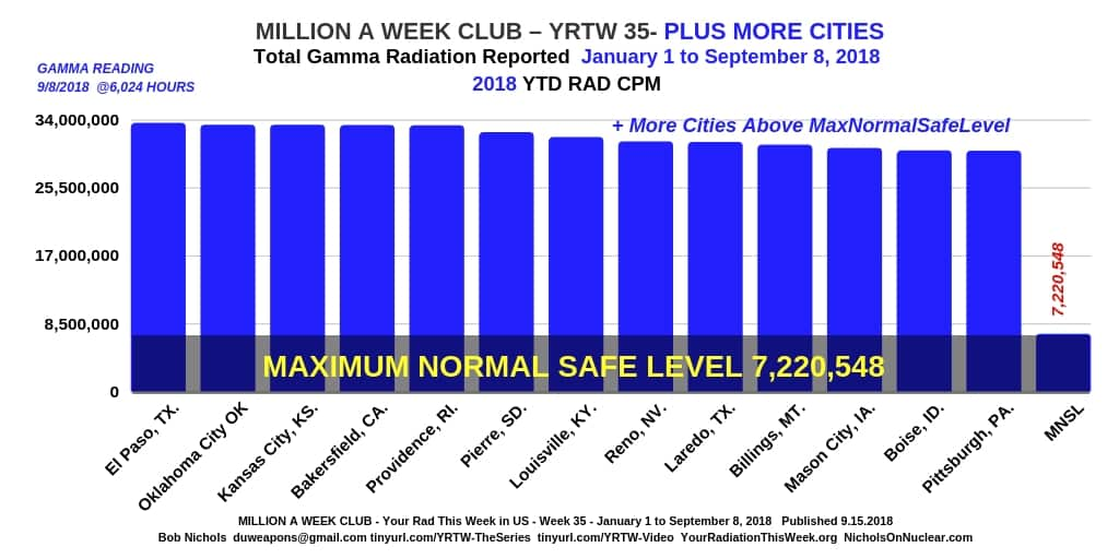 MILLION A WEEK CLUB - YRTW 35 --