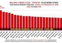 MILLION A WEEK CLUB - YRTW 36 -