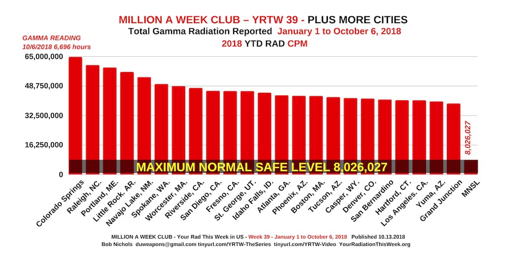 MILLION A WEEK CLUB - YRTW 39