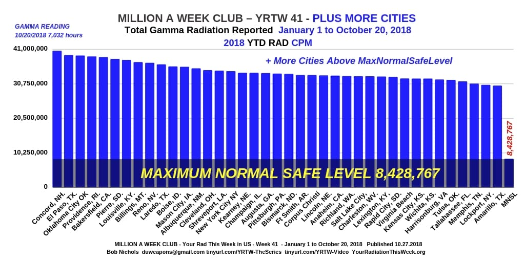 Million A Week Club - YRTW 41 -