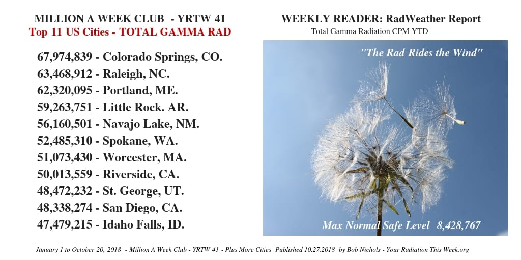 WEEKLY READER - radWeather Report - YRTW 41