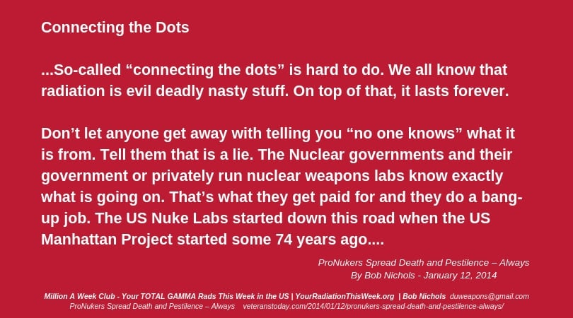 CONNECTING THE DOTS - Your Radiation This Week