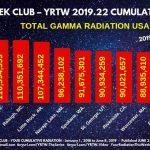 Million A Week Club – Your Cumulative Radiation – YRTW 22 Pub June 22 No 22