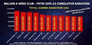 Million A Week Club - Your Cumulative Radiation - YRTW 22 Pub June 22 No 22