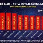 MILLION A WEEK CLUB - YRTW 2019.18