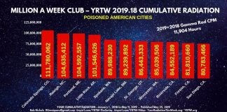 MILLION A WEEK CLUB - YRTW 2019.18