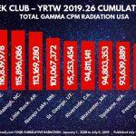 MILLION-A-WEEK-CLUB-YRTW-2019.26