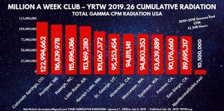 MILLION-A-WEEK-CLUB-YRTW-2019.26