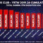 MILLION A WEEK CLUB – YRTW 2019.26