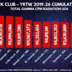MILLION A WEEK CLUB – YRTW 2019.26(1)