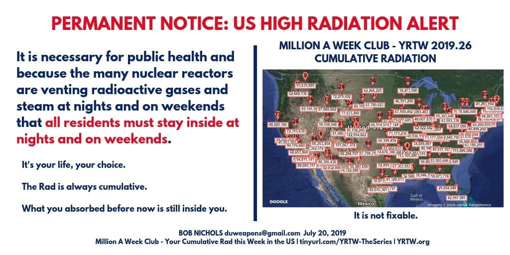 PERMANENT NOTICE - US HIGH RADIATION ALERT