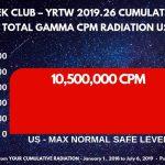 YRTW 2019.26 – MAX NORMAL SAFE LEVEL