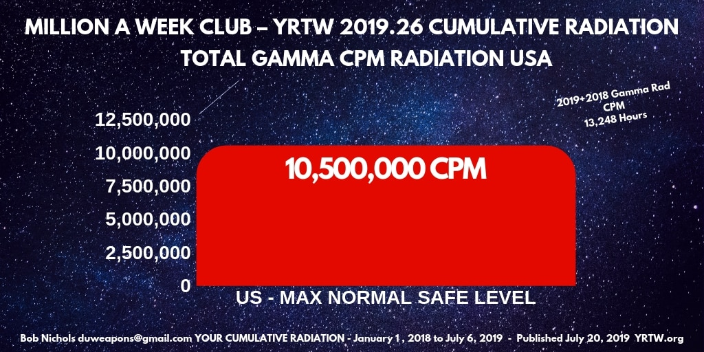 MILLION A WEEK CLUB - YRTW 2019.26