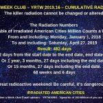 YRTW 2019-16 CUMULATIVE RADIATION-