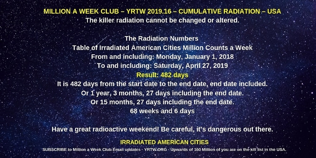 YRTW 2019-16 CUMULATIVE RADIATION-