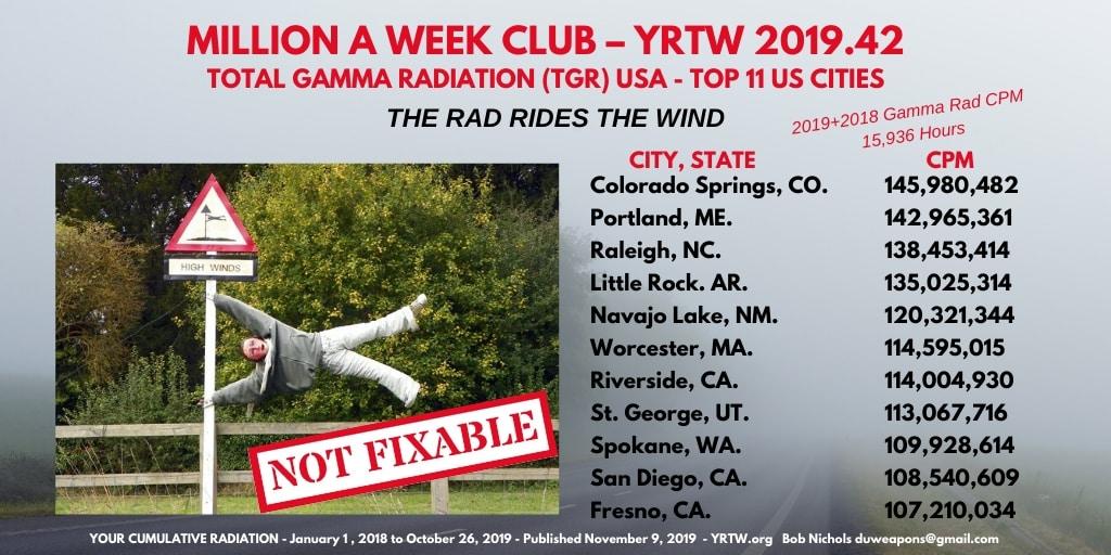 MILLION A WEEK CLUB - YRTW 2019-42 - THE RAD RIDES THE WIND