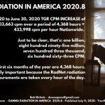 2020.8 GAMMA RADIATION IN AMERICA