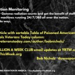Bob Nichols - Gamma Radiation in America 2020-8