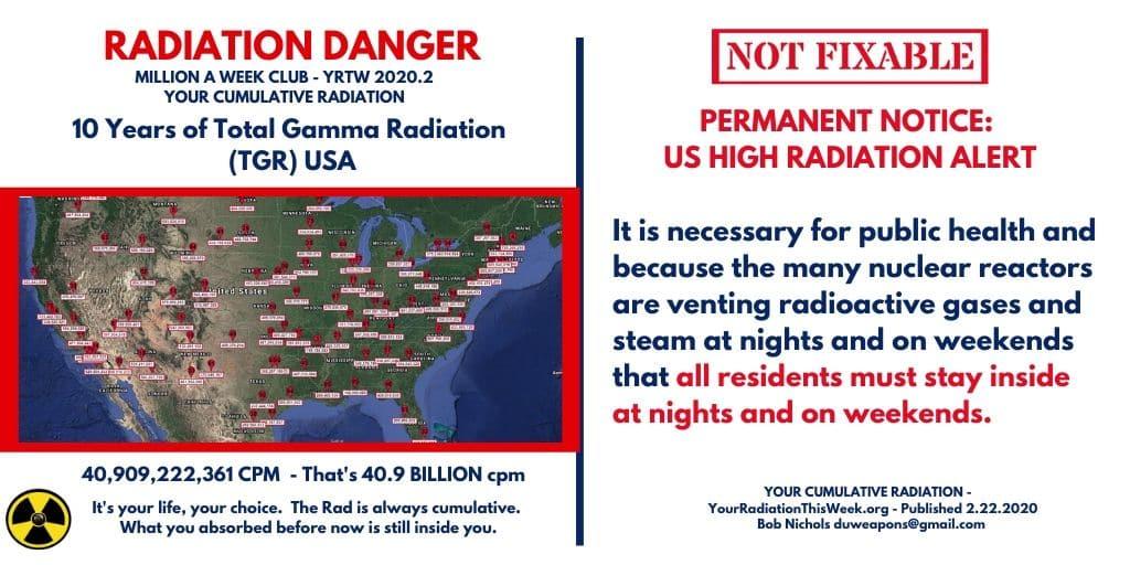 RADIATION DANGER - YRTW 2020 2