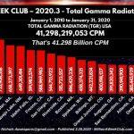 MILLION A WEEK CLUB 2020-3